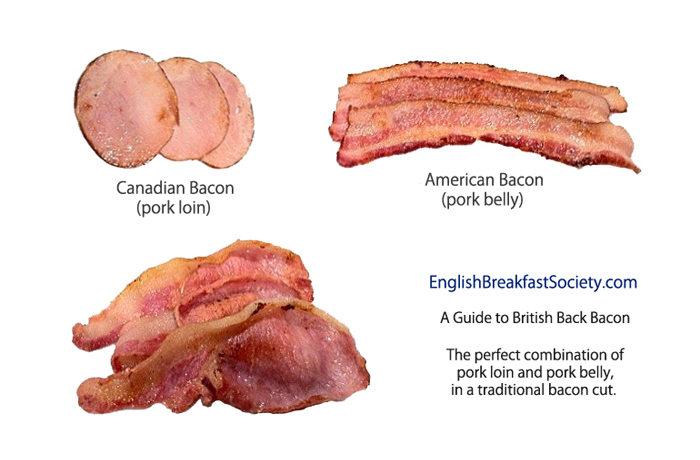 a guide to english back bacon